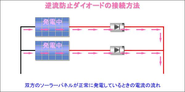 逆流防止ダイオードの接続方法
