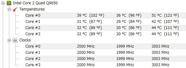 ASUS-P5Q-intel-core2-Quad-Q9650-オーバークロック-3000MHz-アイドル-CPU温度