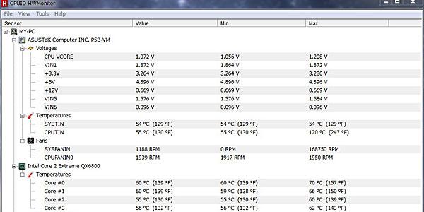 13-HWMonitorでIntel-Core2-EXTREME-QX6800に交換後のCPU温度を測ってみた
