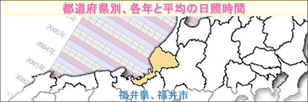 福井県タイトルバナー