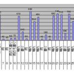 2018年5月のGTI給電量グラフ