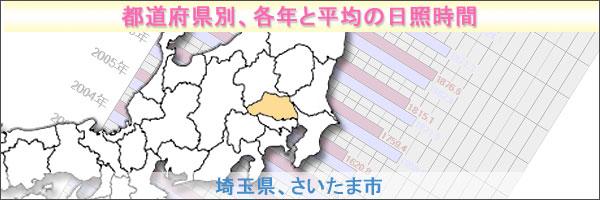 埼玉県タイトルバナー
