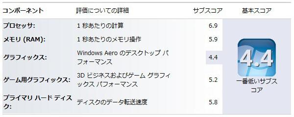 3-Gateway-ID59C-HD52D-元々のエクスペリエンスインデックス