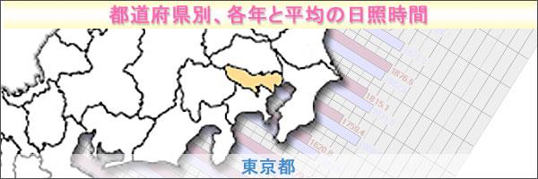 東京都タイトルバナー