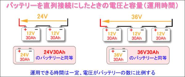 バッテリーを直列接続にしたときの電圧と容量(運用時間)