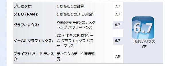 22-マザーボードとCPUの交換-core-i7-4770とHD-Graphics-4600の状態でのエクスペリエンスインデックス