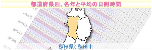 秋田県タイトルバナー