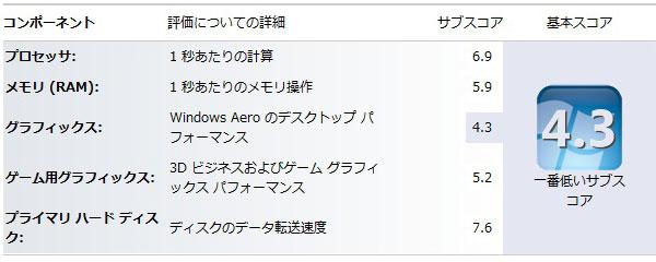 『Gateway ID59C H52D』+『SSD』のスペック