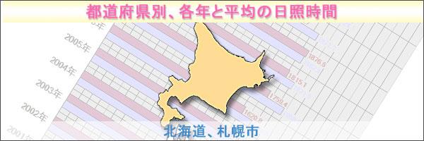 北海道札幌市タイトルバナー