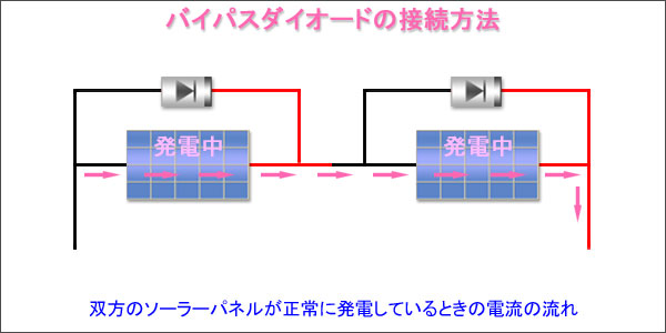 バイパスダイオードの接続方法
