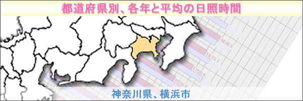 神奈川県タイトルバナー