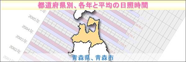 青森県タイトルバナー