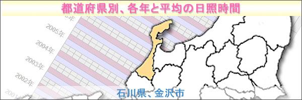 石川県、金沢市タイトルバナ