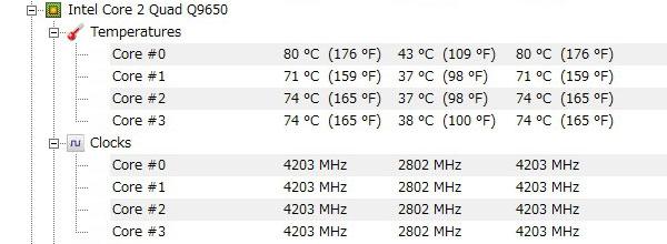 ASUS-P5Q-intel-core2-Quad-Q9650-オーバークロック-4200MHz-高負荷-CPU温度