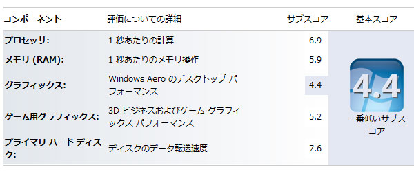29-Gateway-ID59C-HD52D-CPU交換後-初起動-エクスペリエンスインデックス更新-core-i5-580M-の動作を確認
