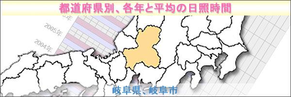 岐阜県タイトルバナー
