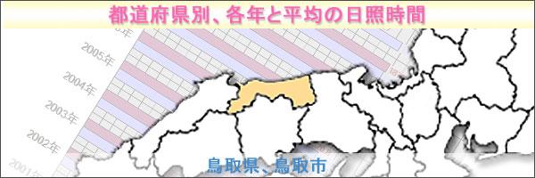 鳥取県、鳥取市タイトルバナ