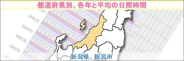 新潟県タイトルバナー