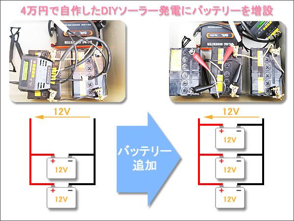 4万円で自作したDIYソーラー発電にバッテリーを増設