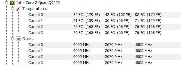 ASUS-P5Q-intel-core2-Quad-Q9650-オーバークロック-4000MHz-高負荷-CPU温度