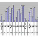 2014年10月のGTI給電量グラフ