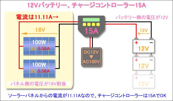 バッテリー12V-パネル100W2枚-チャージ15A