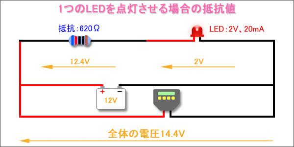 1つのLEDを点灯させる場合の抵抗値