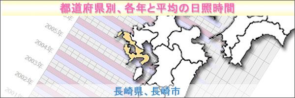 長崎県、長崎市タイトルバナ