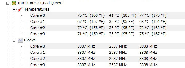 ASUS-P5Q-intel-core2-Quad-Q9650-オーバークロック-3800MHz-高負荷-CPU温度