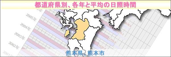 熊本県熊本市タイトルバナー